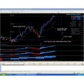 Best Forex  Indicator DYNAMIC GAINS SYSTEM with FX Sniper - Voodoo Trading